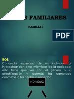 Roles Familiares