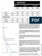 Gains-from-Trade.pdf