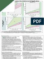 Galvanized_Steel_Performance_in_Soil.pdf