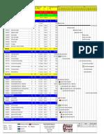 EAB Baseline Schedule