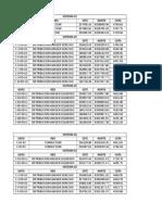 Coordenadas Calicatas Final Sistema 01 a 05