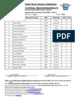 SEC F1 Results