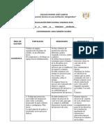 Evaluación ciclo 2