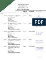 ISI License Single Phase