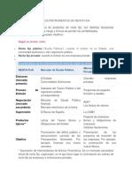 Clasificación de Los Instrumentos de Renta Fija