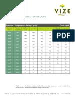 Flange Pressure Temperature