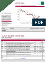 JYSKE Bank AUG 03 Market Drivers Currencies