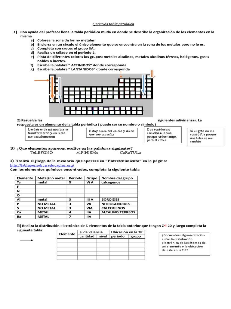 Tabla periodica2c urtaz Gallery