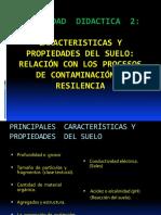 2. Caracteristicas Del Suelo-resiliencia o Deterioro