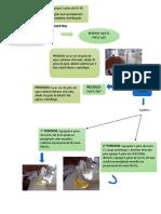 Informe instrumentos de laboratorio