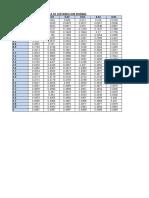 Analisis_tecnico_y_financiero_de_queso_madurado.xls