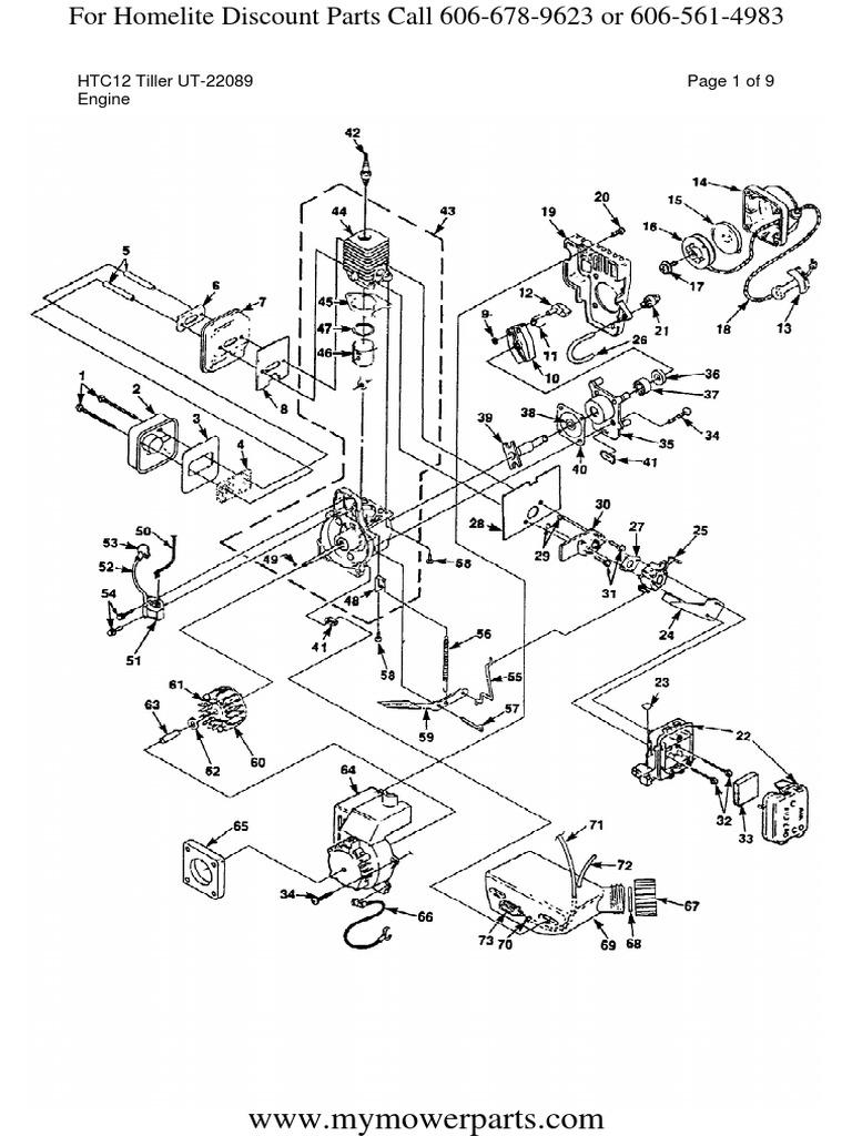 Homelite String Trimmer Parts Manual HTC12 Tiller UT 22089