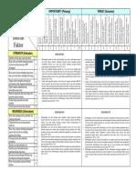 ContohSWOT.pdf