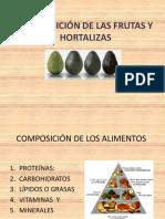 Composición de Frutas y Hortalizas