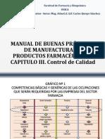 Analisis_manual de Buenas Prácticas de Manufactura de Productos_capitulo Iii_ Control de Calidad