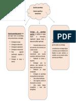 Ayuda de Aprendizaje General- Especifico y Demostrativo