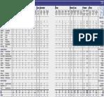 Scope BusinessDay Economic Survey Panel July 2017