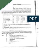 02 Redundancy Factor Calculations