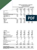 2011-2015  Analisar Trabajo Finanzas