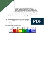 Chemistry pH notes