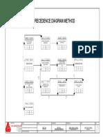 Bar Chart Pdm Balao 2 -Model