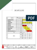 Bar Chart Pert Cpm Vito 1 -Model