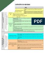tablademecanismos.pdf