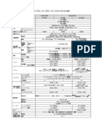 Casio EX-S200, EX-Z800 & EX-Z2300 Official Spec