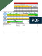 Design Load Criteria