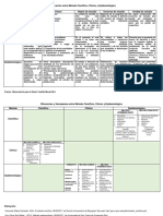 Semejanzas y diferencencias entre los métodos cientifico, clínico e epidemiológico