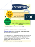 Past Perfect Tense & Past Perfect Continuous Tense