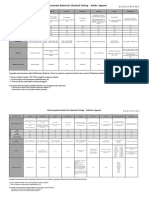 Debenhams Risk Assessment Matrix for Chemical Testing. V4