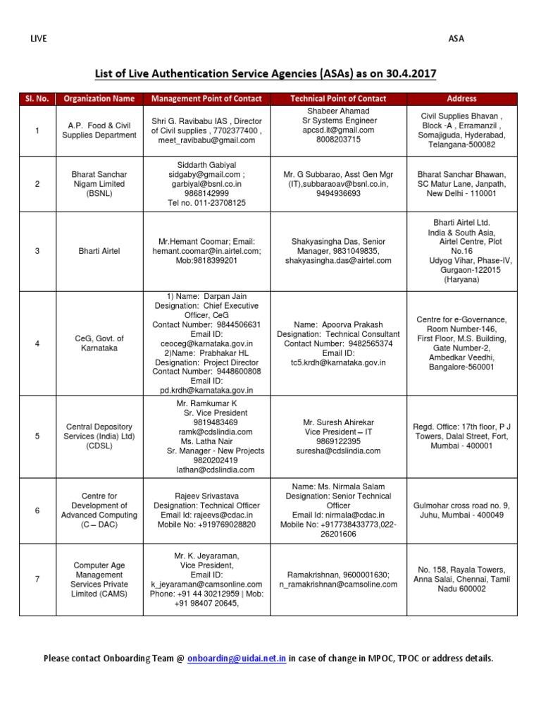 Latest List of Live Asa Aua Ksa Kua