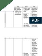 amputasi-tabel.doc
