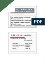 T1_La_empresa_1