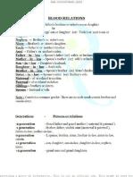 Blood Relations.pdf