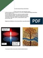 Strom zivota - makro černá-bílá díra.docx