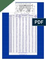 Metric Screw Dimensions ISO Fasteners.pdf
