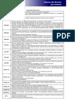 Resumo_das_normas_de_aço_carbono.pdf