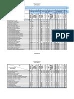 4.9_RACI_Chart
