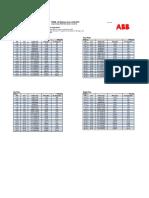 ABB LV Motor Price List.pdf