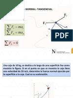 7 Ecuaciones Del Movimiento Coordenadas Normal-tangencial