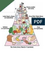 Alimentos Para Recortar Piramide