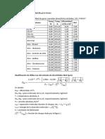 Ecuaciones y Correlaciones