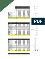 Granulmetria Fina (S-Terminar)
