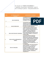 Aporte de Tc 1 Fase 2 Cinco Varibles (1)