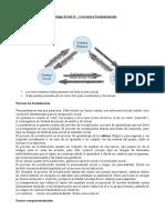 Conceptos Fundamentales.odt