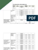Matriz Tecnica Evaluacion 1º Lenguaje Marzo 2014