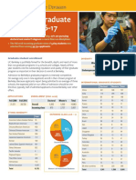 Berkeley Grad Profile