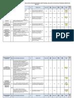 Objetivo y Ación Estrategica Intstitucional Pnp